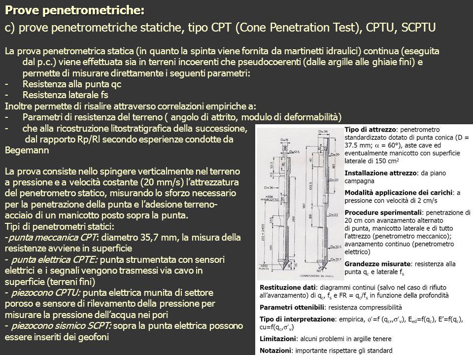 Prove penetrometriche: