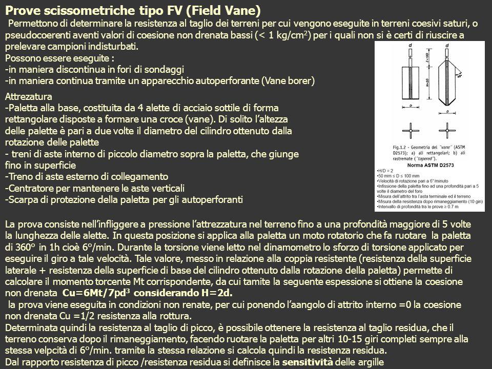 Prove scissometriche tipo FV (Field Vane)