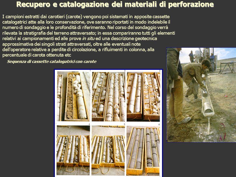 Recupero e catalogazione dei materiali di perforazione