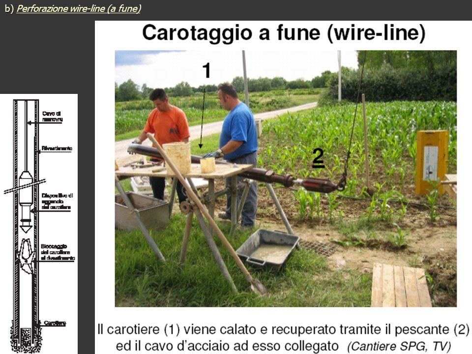 b) Perforazione wire-line (a fune)
