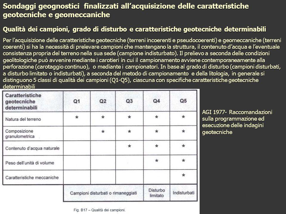 Sondaggi geognostici finalizzati all'acquisizione delle caratteristiche geotecniche e geomeccaniche