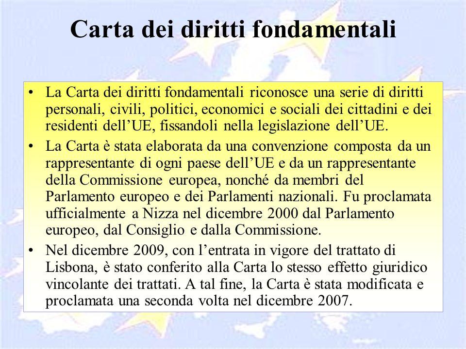 Carta dei diritti fondamentali
