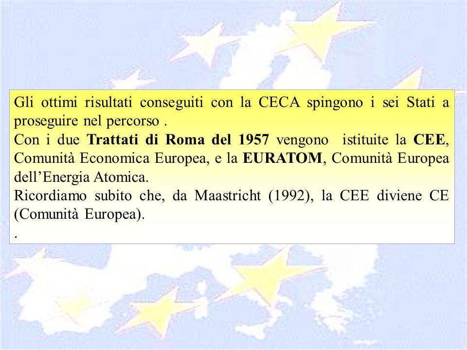 Gli ottimi risultati conseguiti con la CECA spingono i sei Stati a proseguire nel percorso .