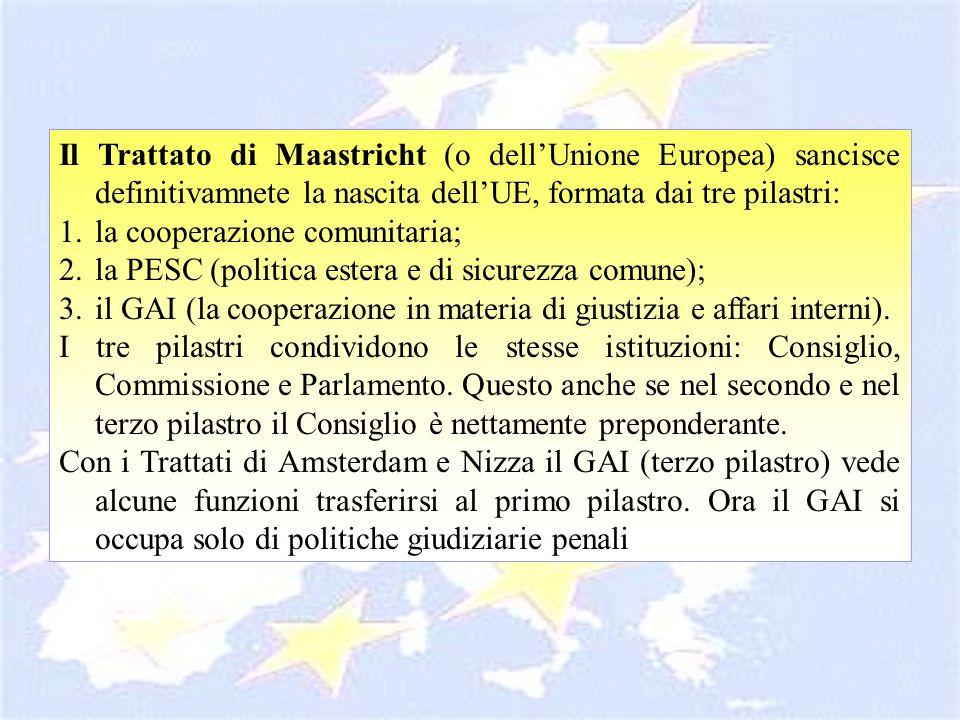 Il Trattato di Maastricht (o dell'Unione Europea) sancisce definitivamnete la nascita dell'UE, formata dai tre pilastri: