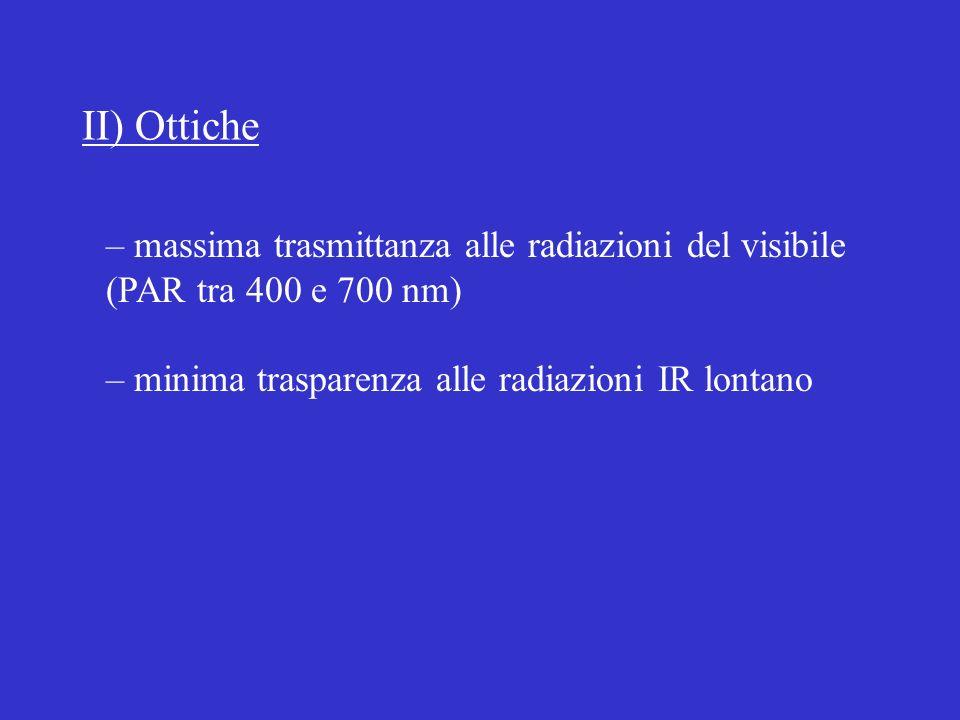 II) Ottiche massima trasmittanza alle radiazioni del visibile (PAR tra 400 e 700 nm) minima trasparenza alle radiazioni IR lontano.