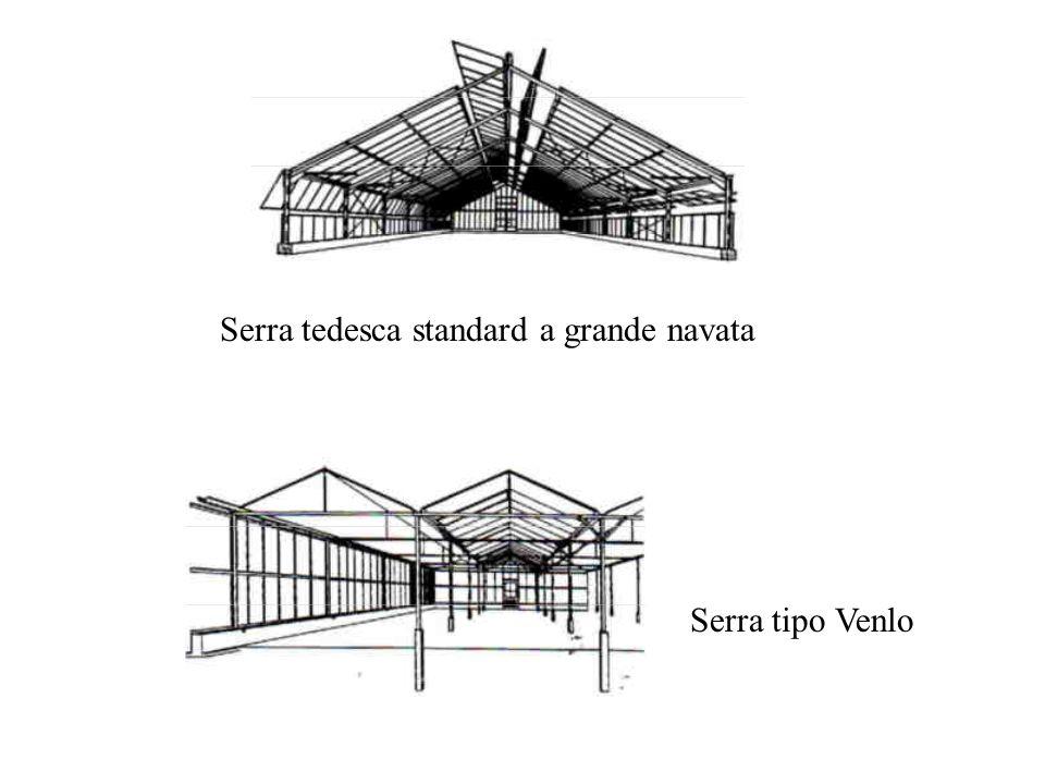 Serra tedesca standard a grande navata