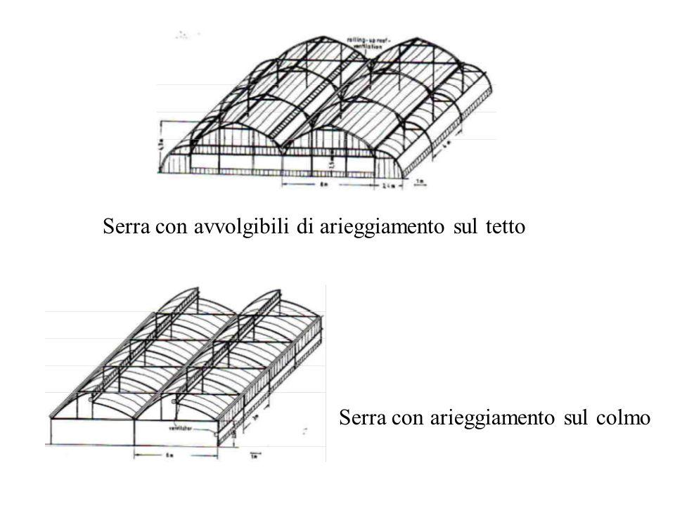 Serra con avvolgibili di arieggiamento sul tetto