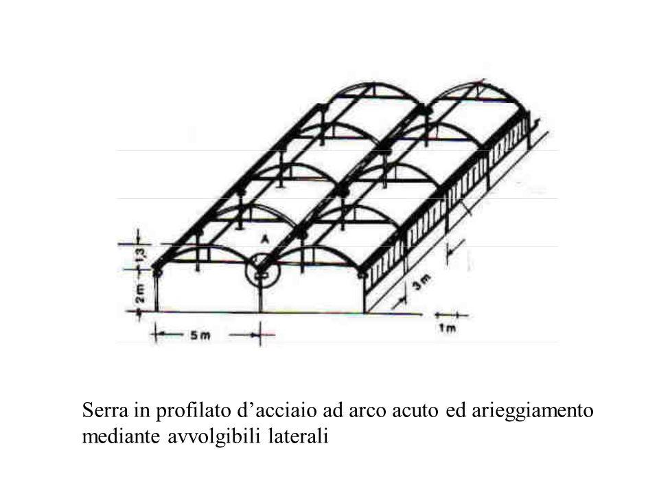 Serra in profilato d'acciaio ad arco acuto ed arieggiamento mediante avvolgibili laterali