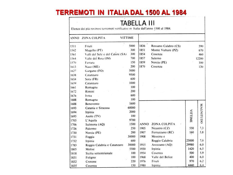 TERREMOTI IN ITALIA DAL 1500 AL 1984