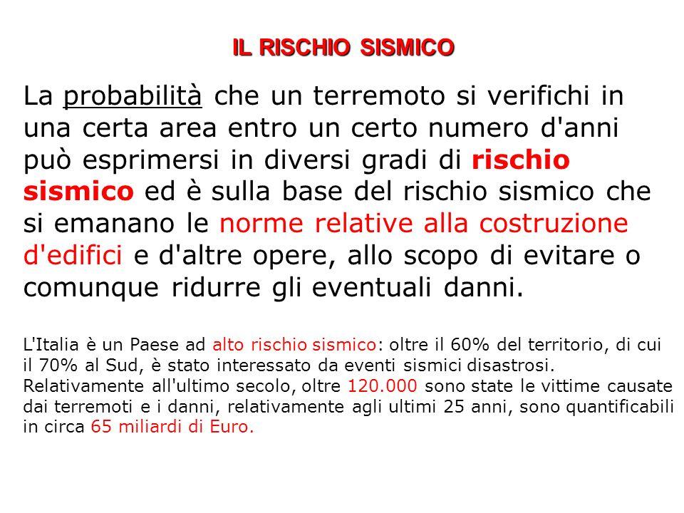 IL RISCHIO SISMICO
