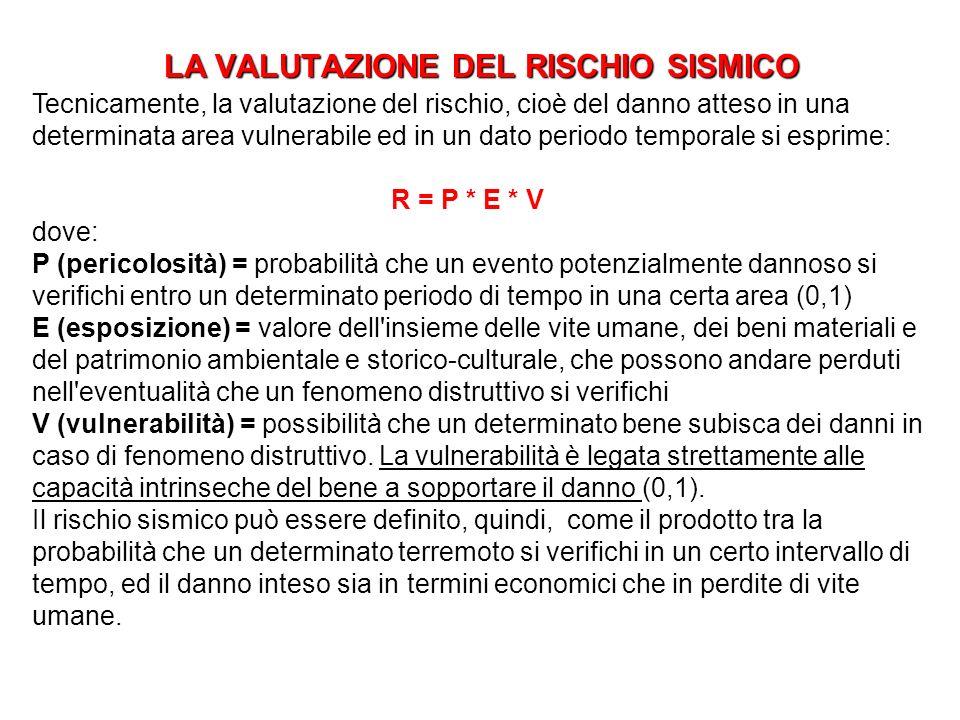 LA VALUTAZIONE DEL RISCHIO SISMICO