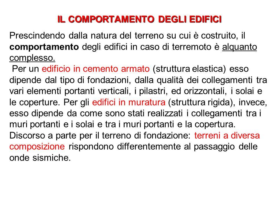 IL COMPORTAMENTO DEGLI EDIFICI