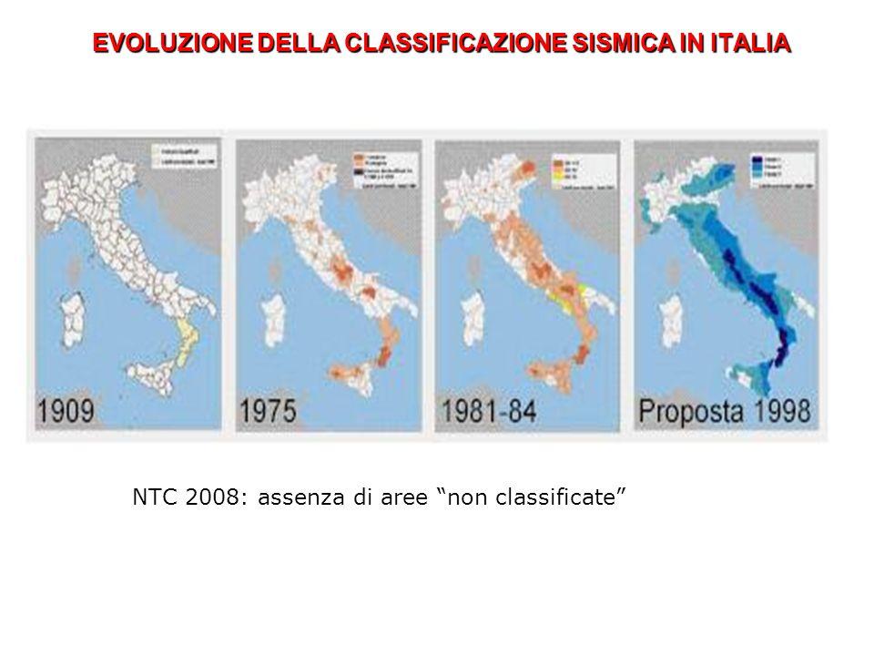 EVOLUZIONE DELLA CLASSIFICAZIONE SISMICA IN ITALIA