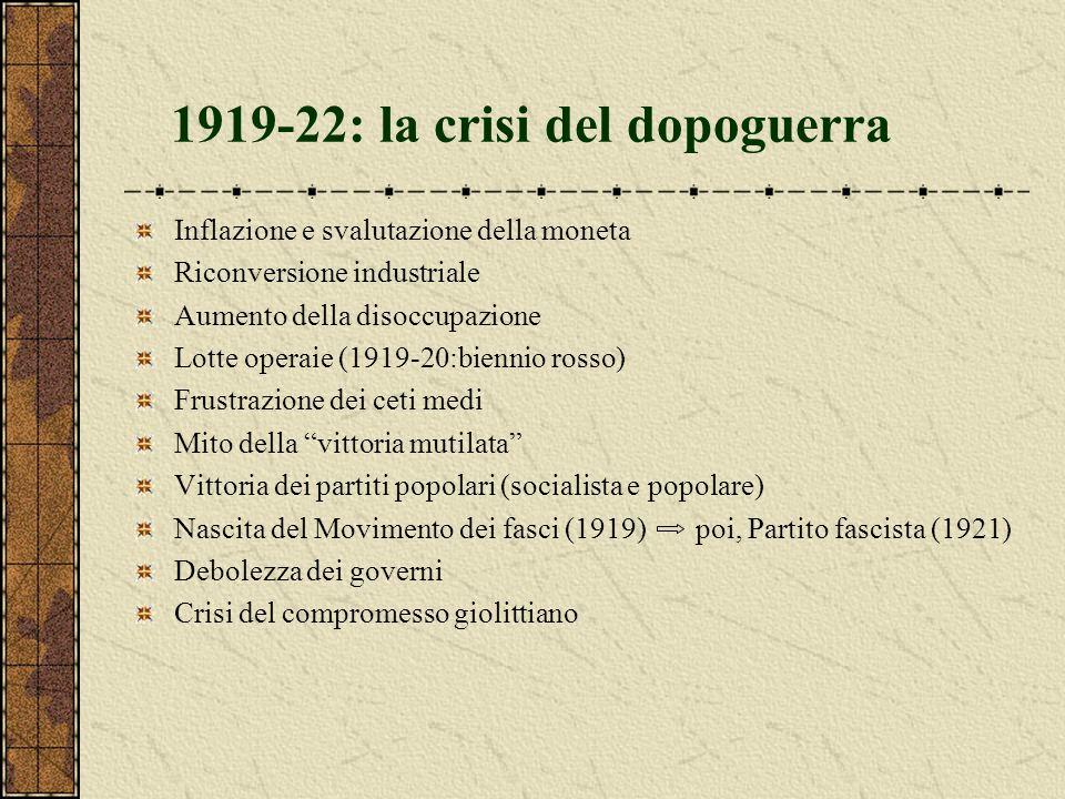 1919-22: la crisi del dopoguerra