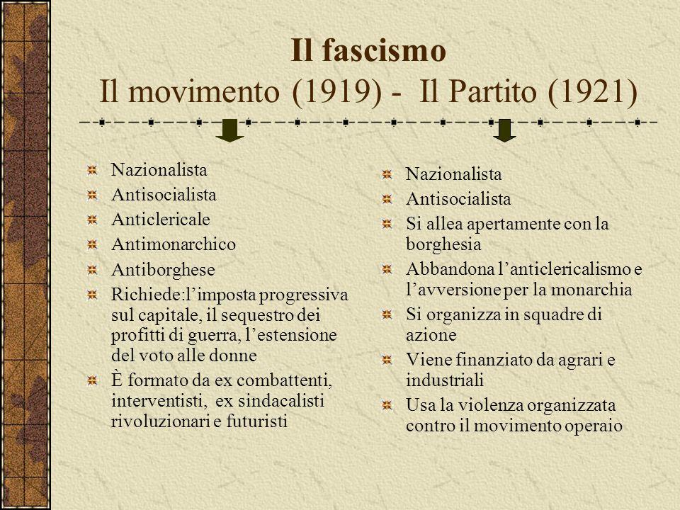 Il fascismo Il movimento (1919) - Il Partito (1921)