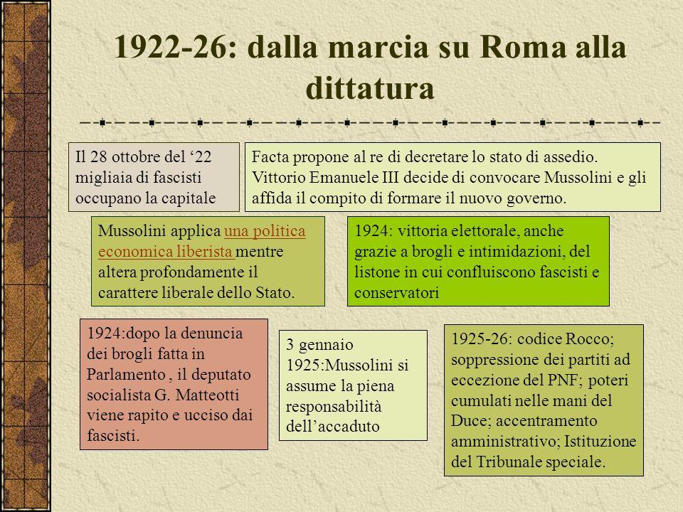 1922-26: dalla marcia su Roma alla dittatura