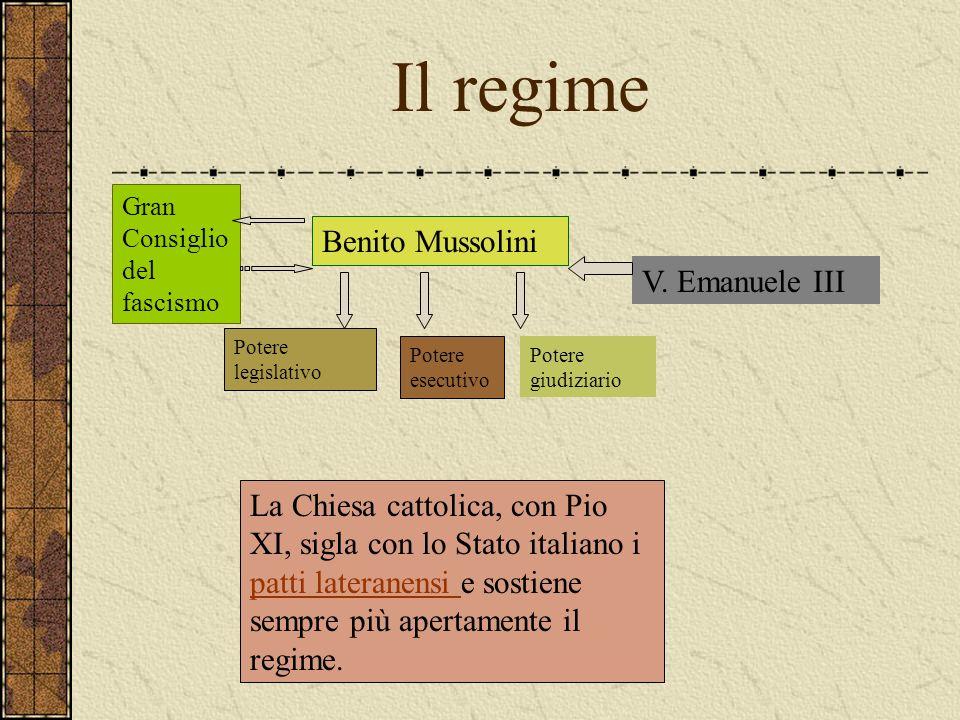 Il regime Benito Mussolini V. Emanuele III