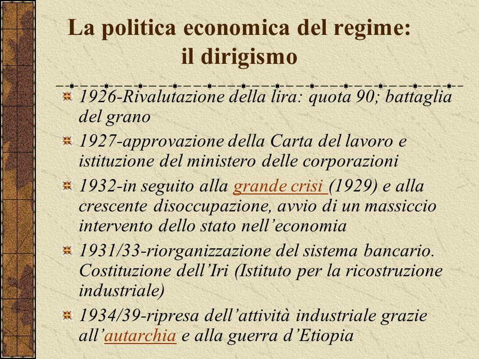 La politica economica del regime: il dirigismo