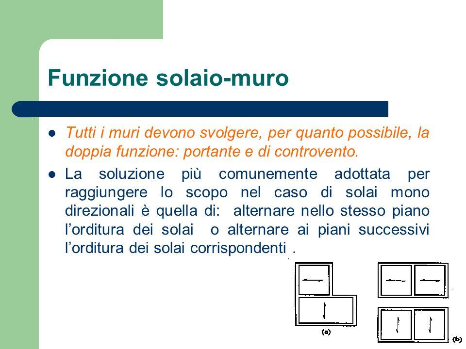 Funzione solaio-muro Tutti i muri devono svolgere, per quanto possibile, la doppia funzione: portante e di controvento.