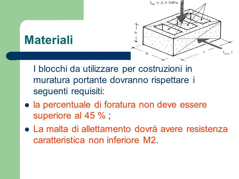 Materiali I blocchi da utilizzare per costruzioni in muratura portante dovranno rispettare i seguenti requisiti: