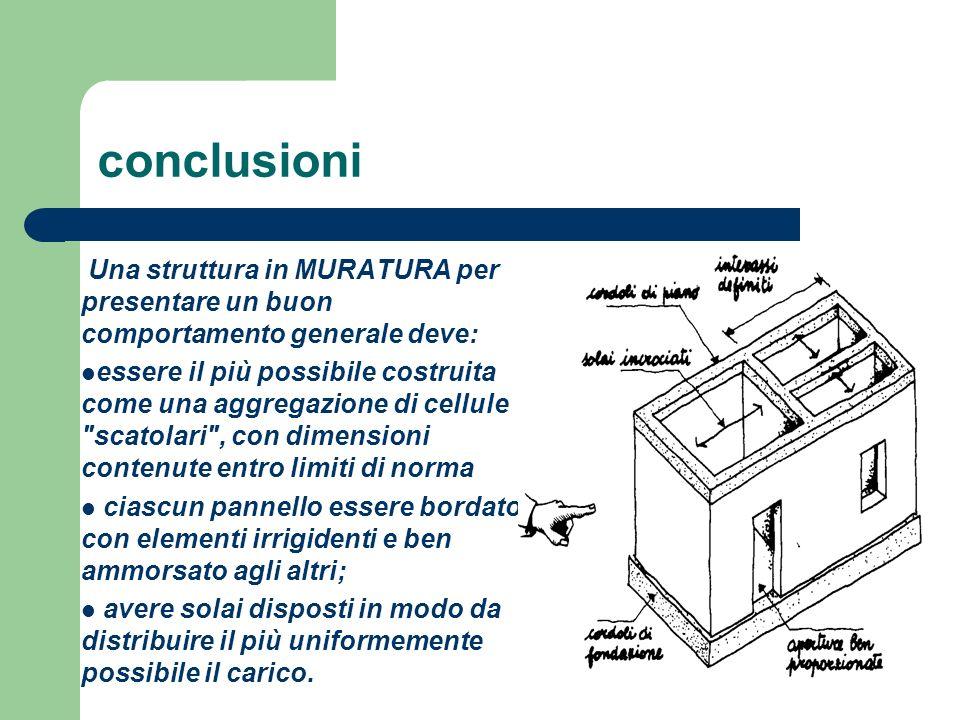 conclusioni Una struttura in MURATURA per presentare un buon comportamento generale deve:
