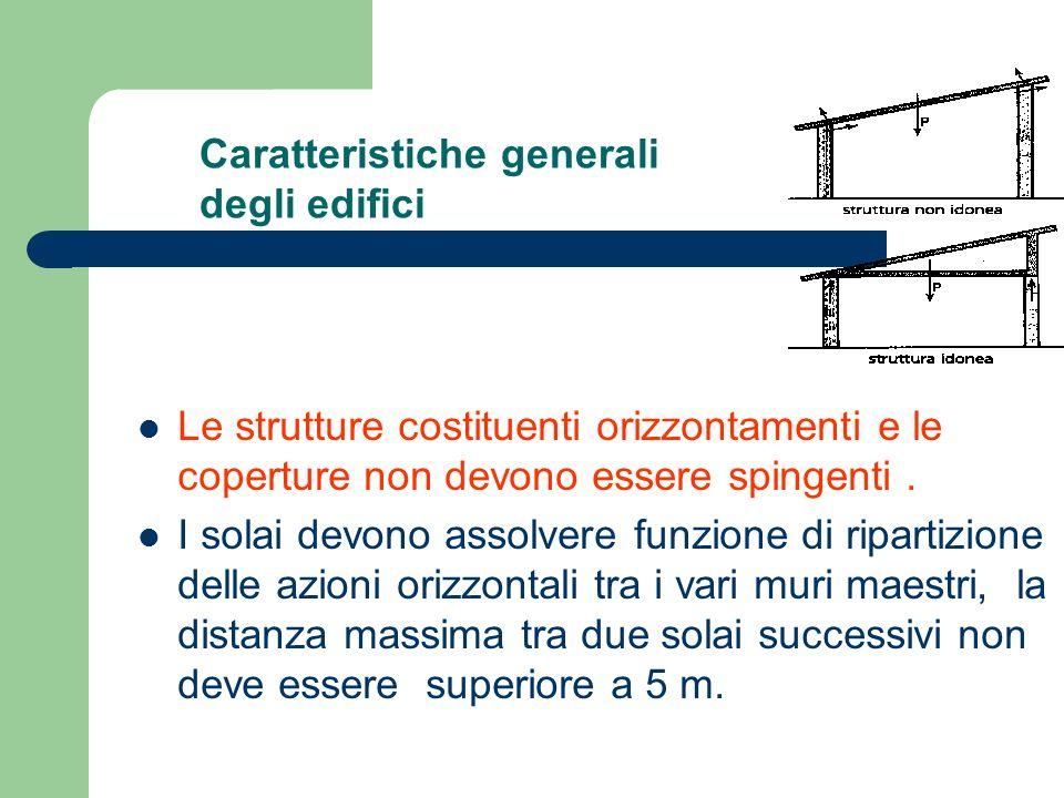 Caratteristiche generali degli edifici