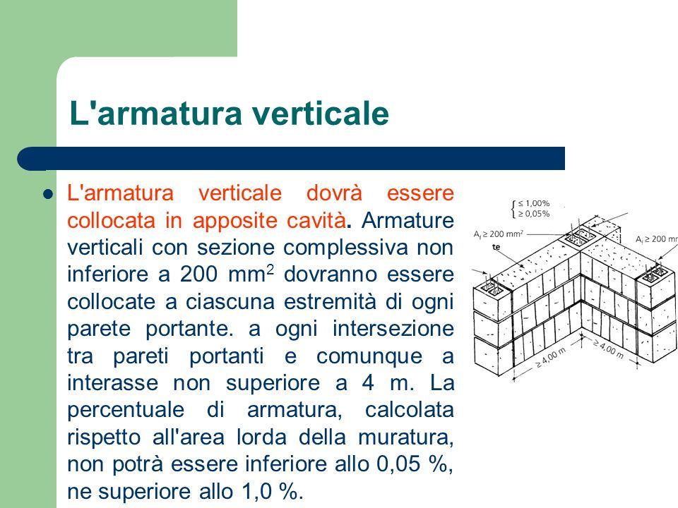 L armatura verticale
