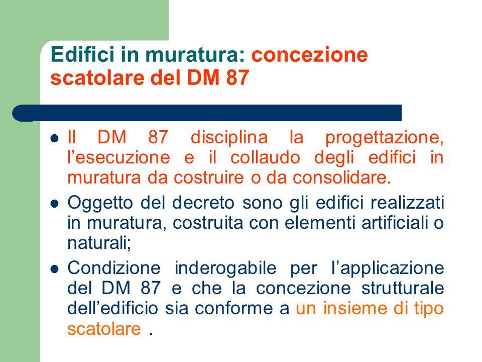 Edifici in muratura: concezione scatolare del DM 87