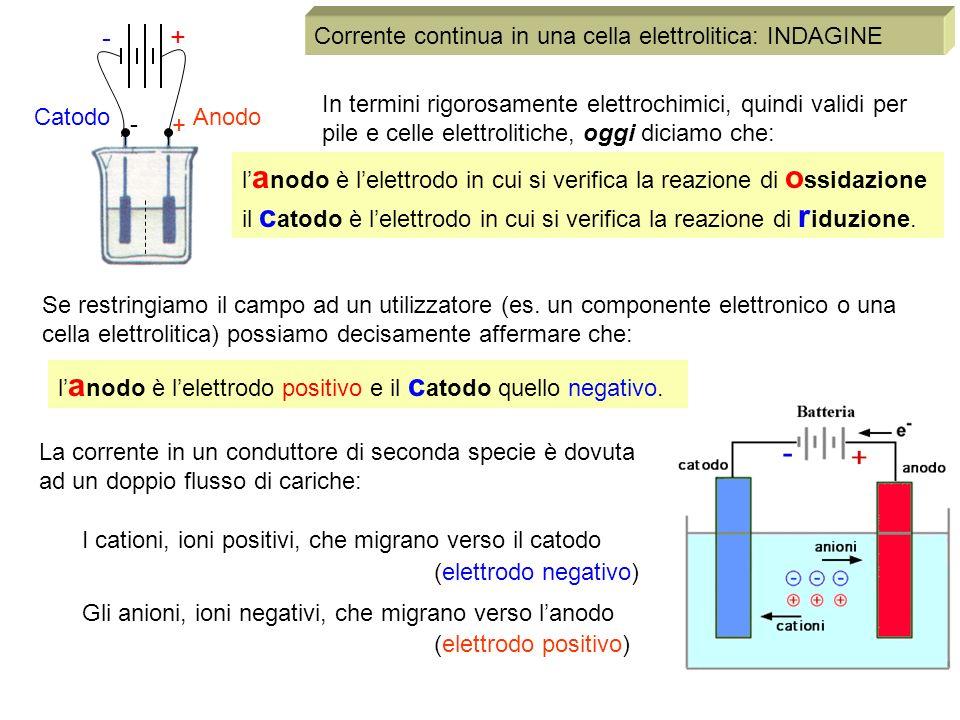 - + Corrente continua in una cella elettrolitica: INDAGINE