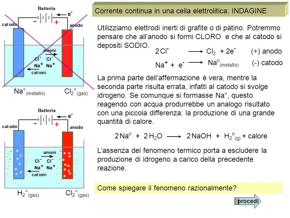 Corrente continua in una cella elettrolitica: INDAGINE