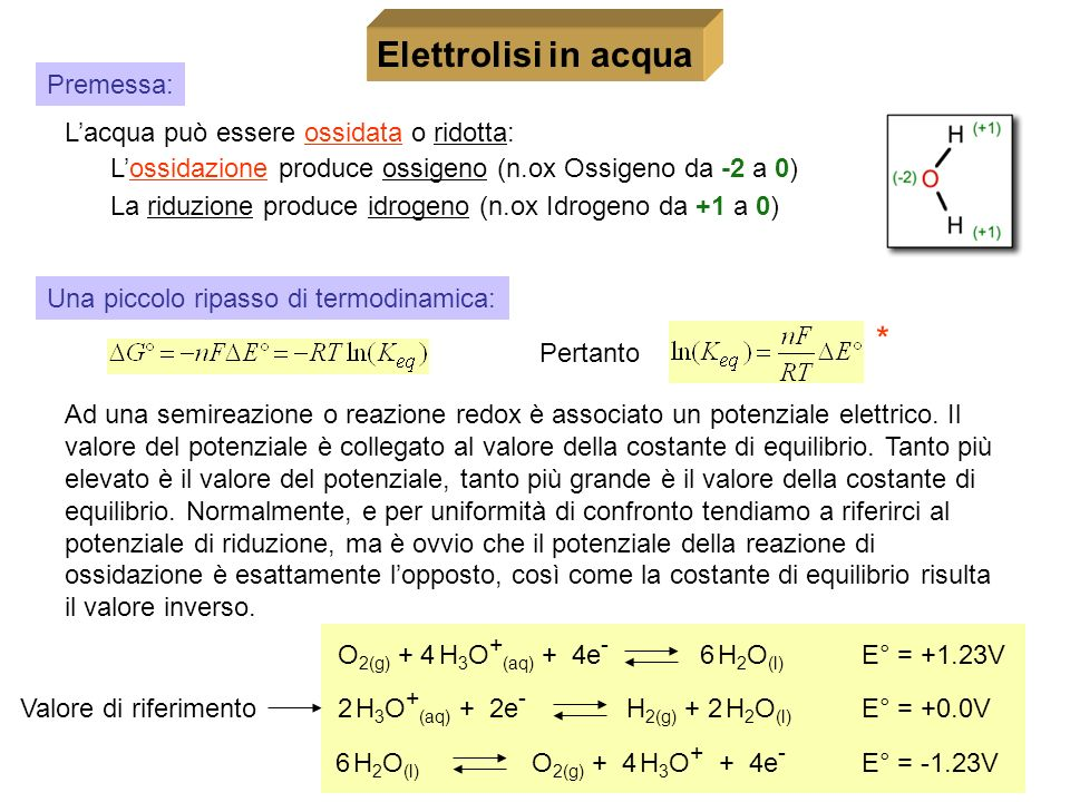 Elettrolisi in acqua * Premessa: