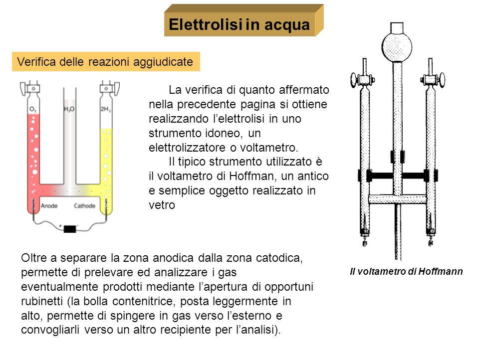 Elettrolisi in acqua Verifica delle reazioni aggiudicate