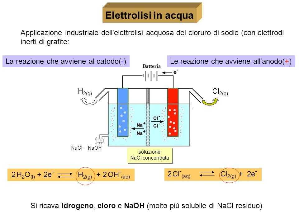Elettrolisi in acqua Applicazione industriale dell'elettrolisi acquosa del cloruro di sodio (con elettrodi inerti di grafite: