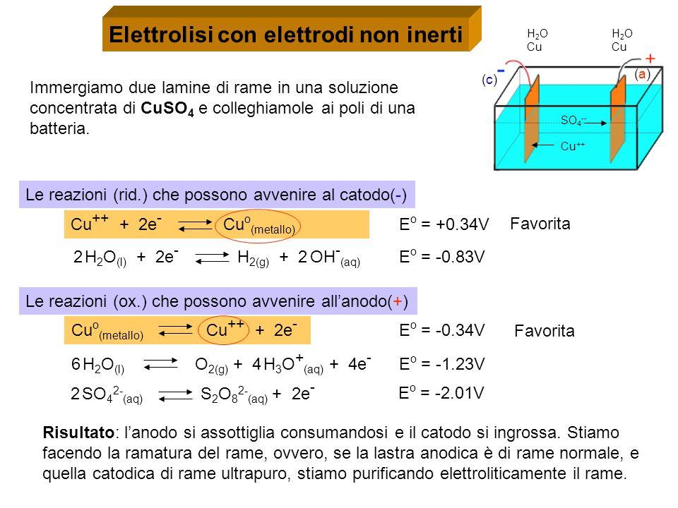 Elettrolisi con elettrodi non inerti