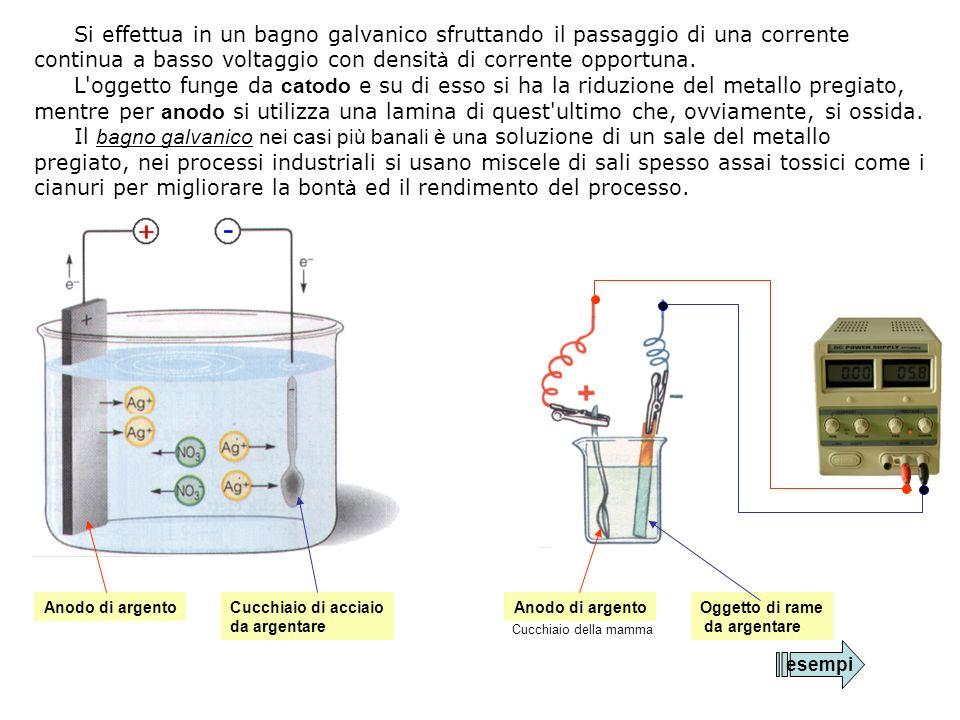 Si effettua in un bagno galvanico sfruttando il passaggio di una corrente continua a basso voltaggio con densità di corrente opportuna.