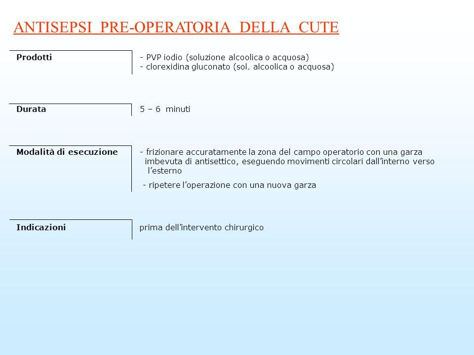 ANTISEPSI PRE-OPERATORIA DELLA CUTE