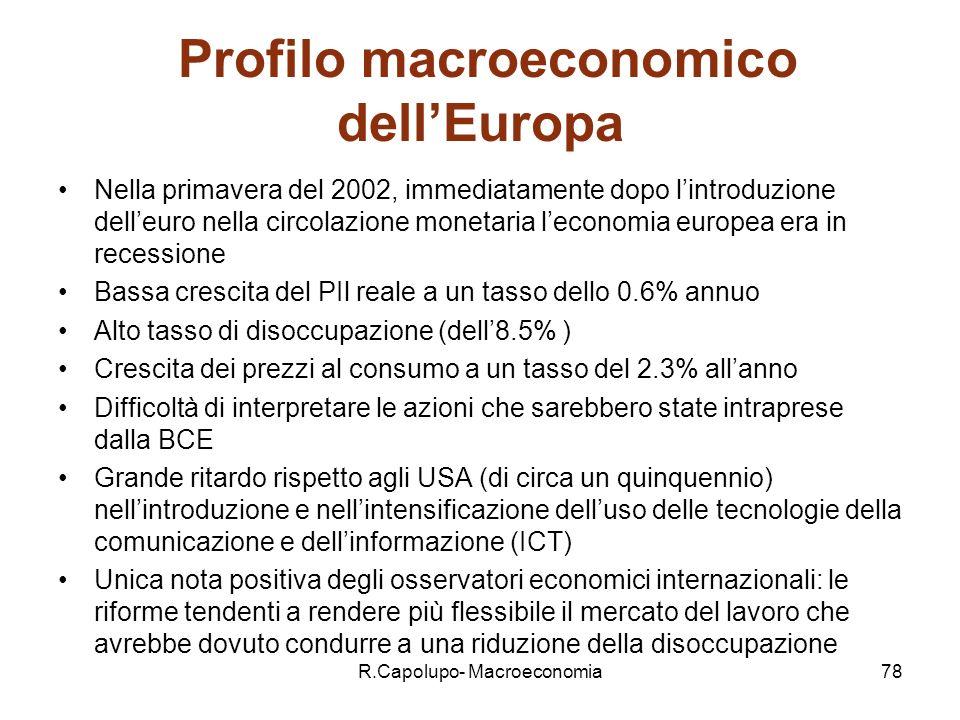 Profilo macroeconomico dell'Europa