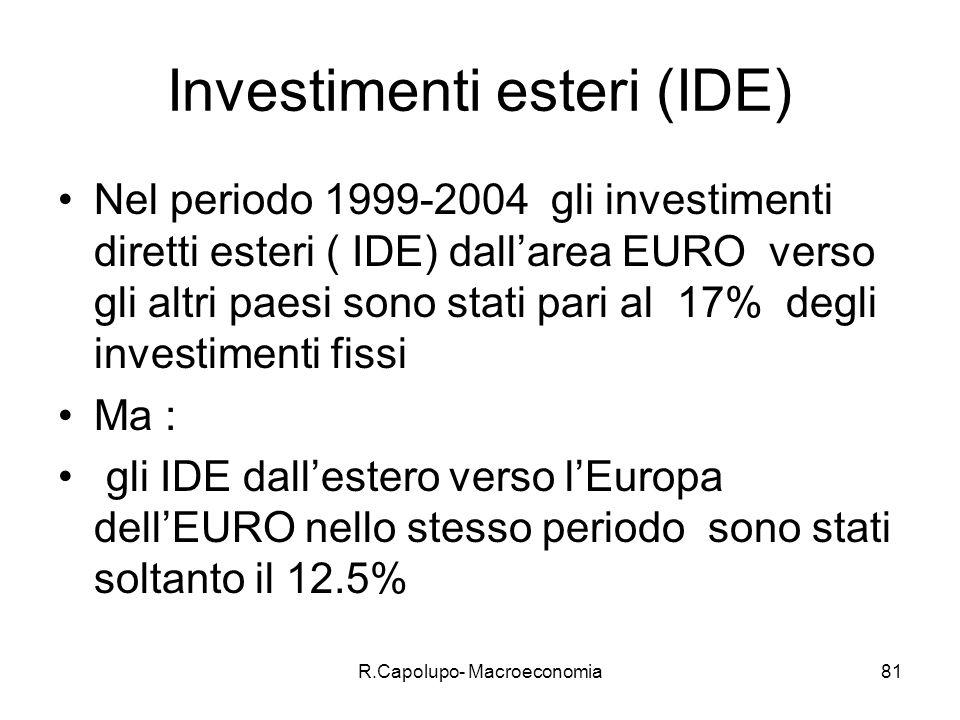 Investimenti esteri (IDE)