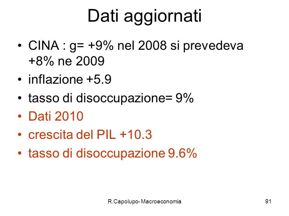 R.Capolupo- Macroeconomia