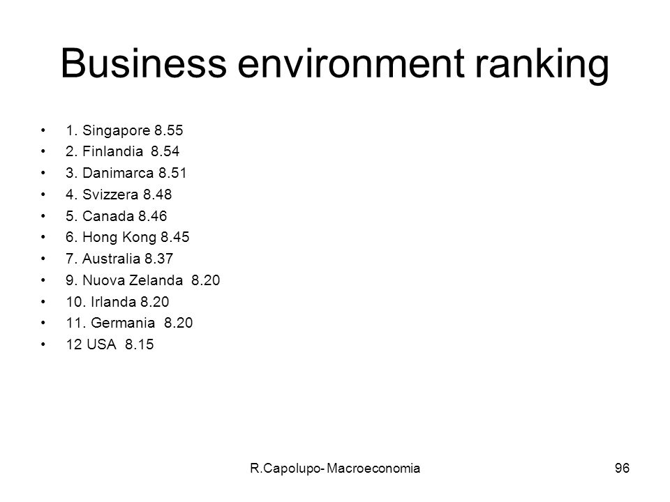 Business environment ranking
