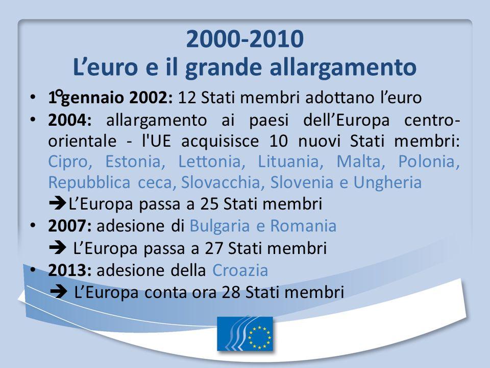 L'euro e il grande allargamento