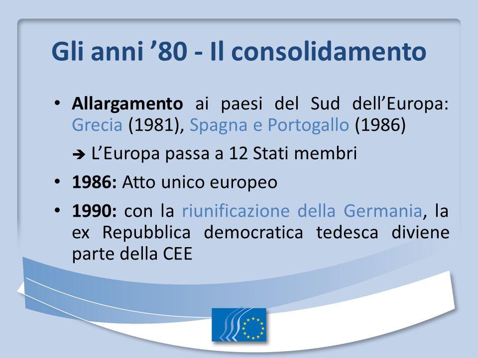 Gli anni '80 - Il consolidamento