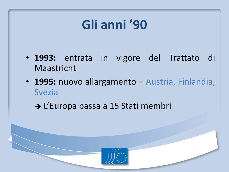 Gli anni '90 1993: entrata in vigore del Trattato di Maastricht