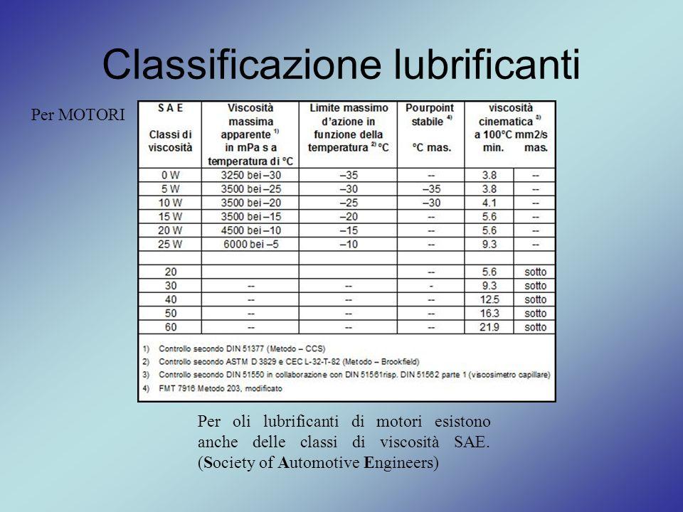 Classificazione lubrificanti