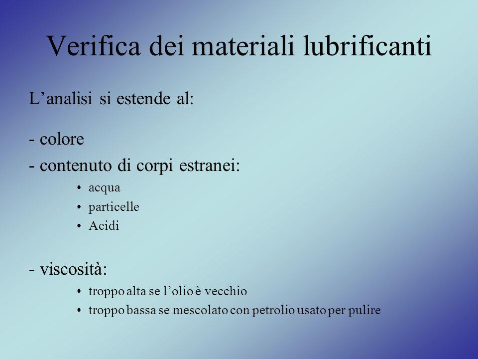 Verifica dei materiali lubrificanti