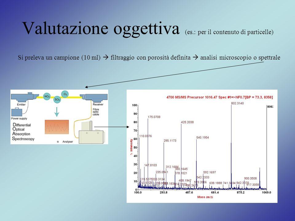 Valutazione oggettiva (es.: per il contenuto di particelle)
