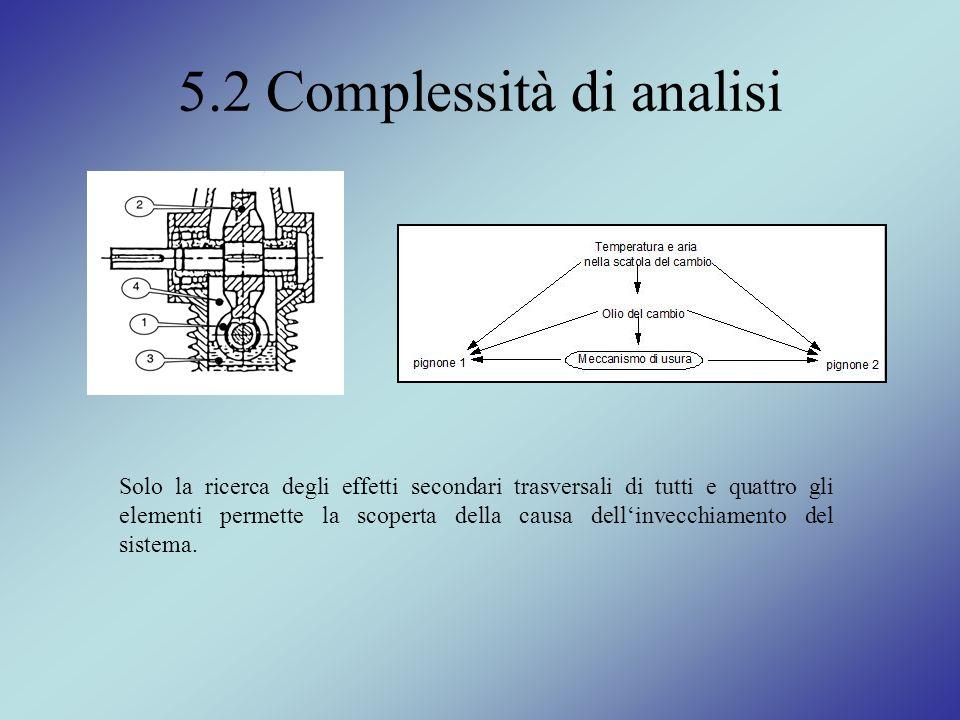 5.2 Complessità di analisi