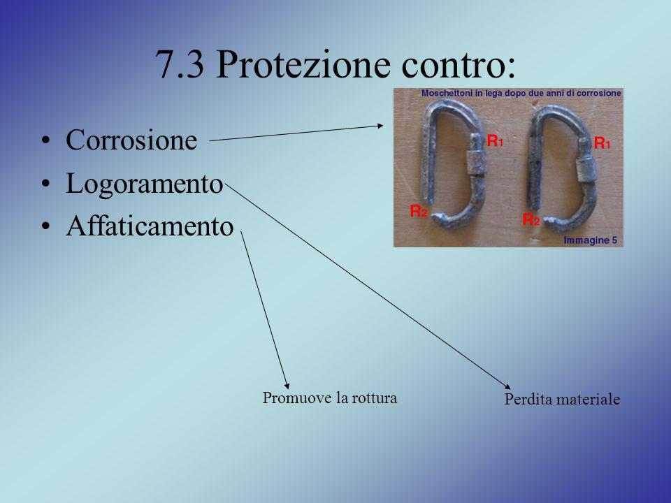 7.3 Protezione contro: Corrosione Logoramento Affaticamento
