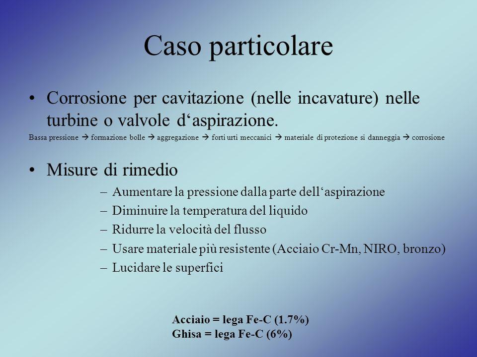 Caso particolare Corrosione per cavitazione (nelle incavature) nelle turbine o valvole d'aspirazione.