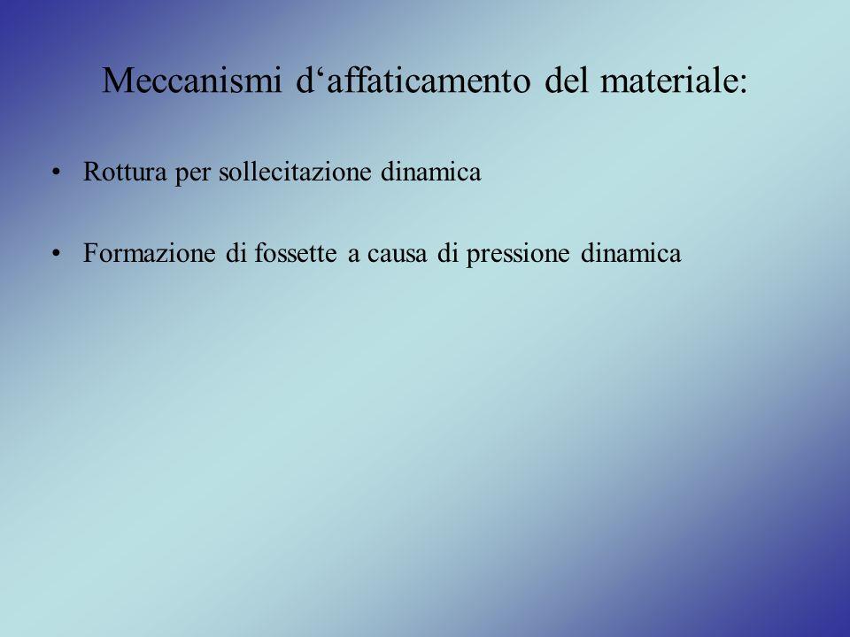 Meccanismi d'affaticamento del materiale: